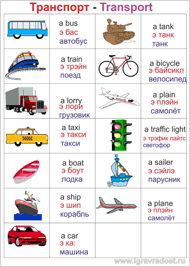 Английские слова связанные с автомобилями